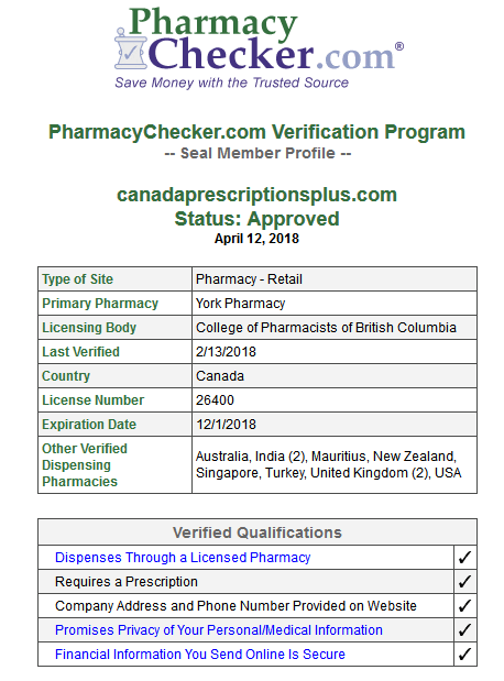 Canada Prescriptions Plus Result from Pharmacy Checker