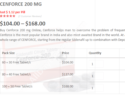 Cenforce 200 Price