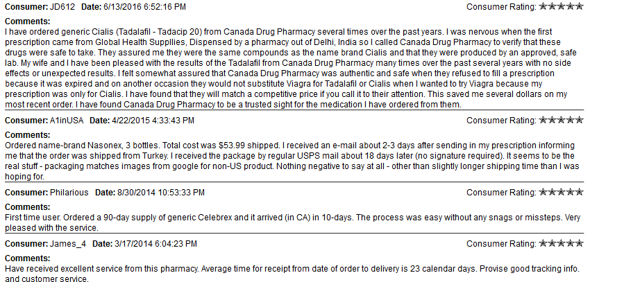 Canadadrugpharmacy Customer Reviews